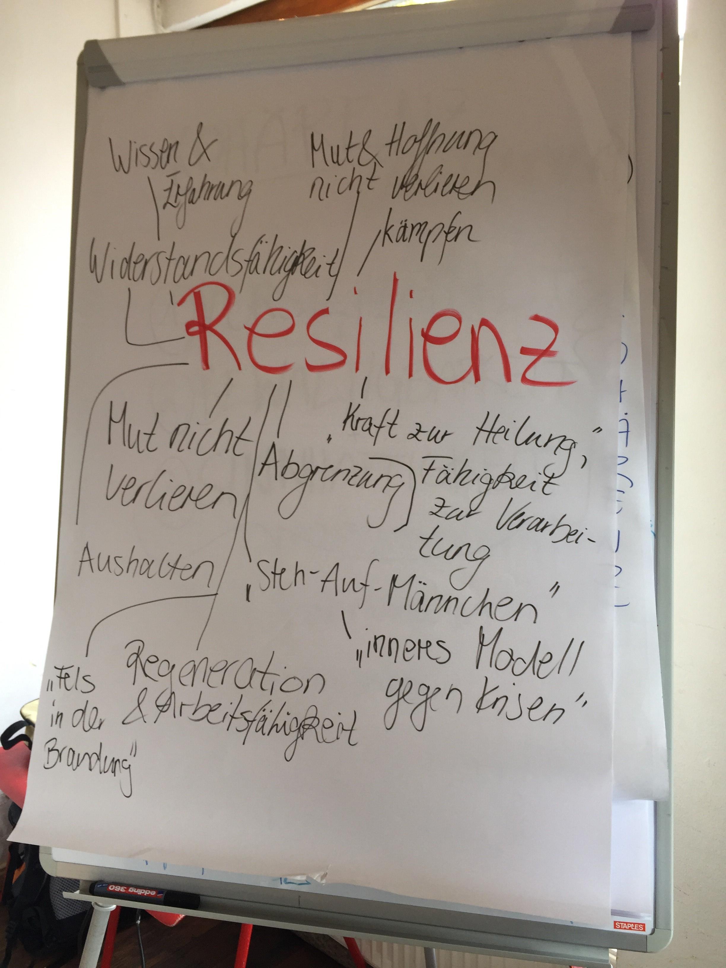 Flipchart Resilienz